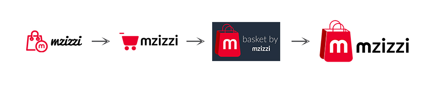 how and why mzizzi changed to anzili